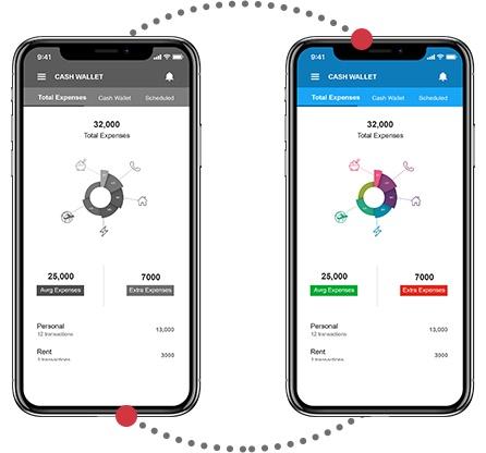mobile app development in usa