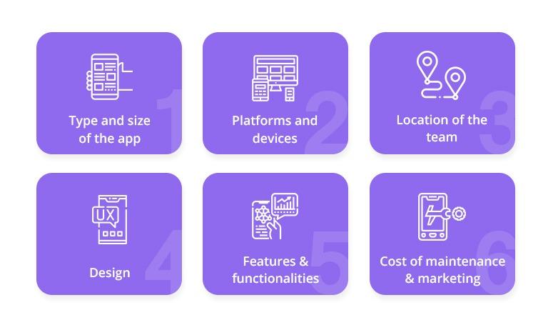 cost app factors