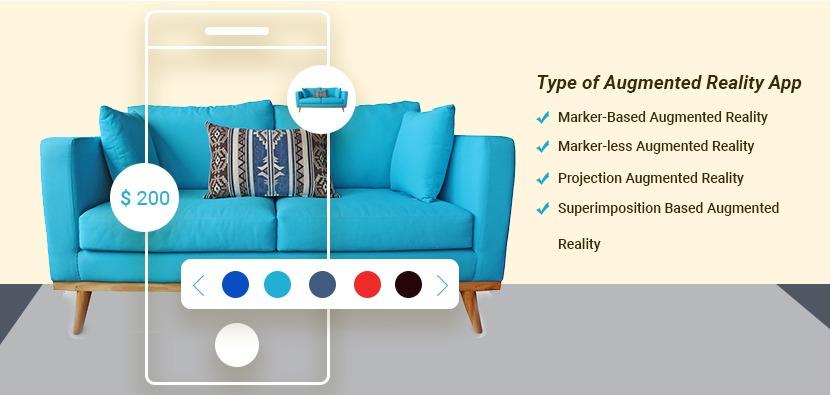 type of AR app