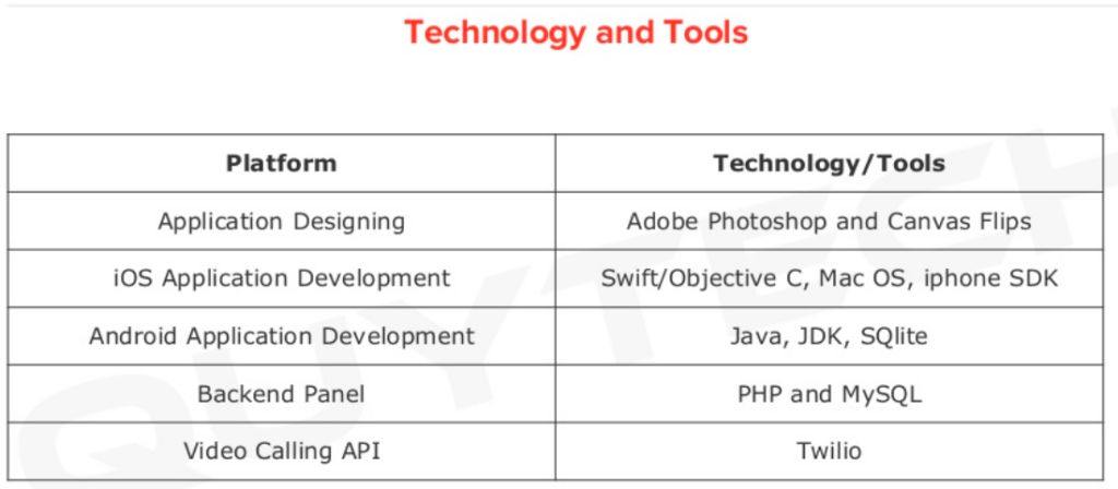 Tech Stack
