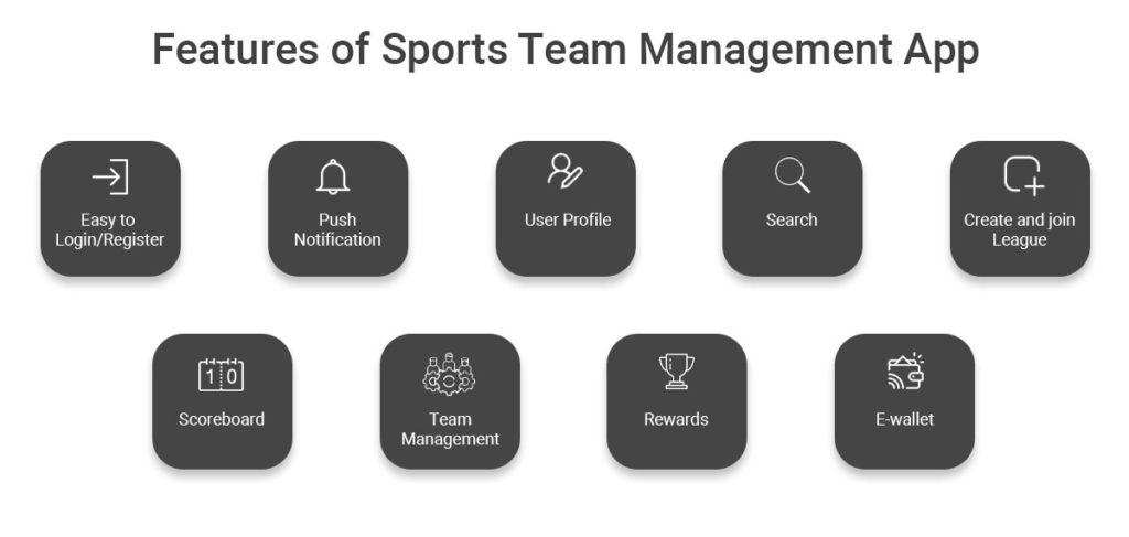 Features of Sports Team Management App