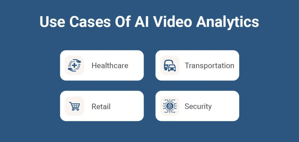 Use Cases Of AI Video Analysis